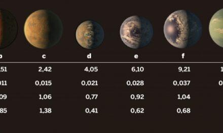La NASA descubre nuevo sistema solar con 7 planetas