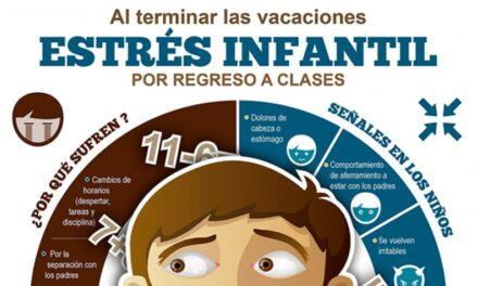 El estrés de alumnos y maestros al inicio de clases