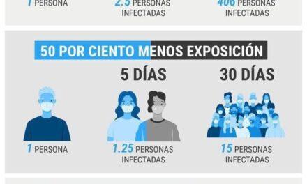 Sociedad mexicana  vs coronavirus